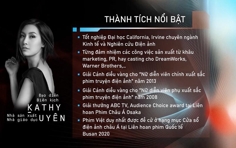 kathy-uyen-profile-1633833558.png